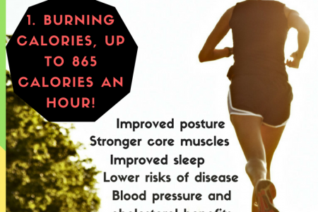 Running helps you lose weight fast! Infographic