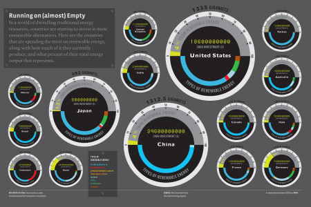 Running on (almost) Empty Infographic