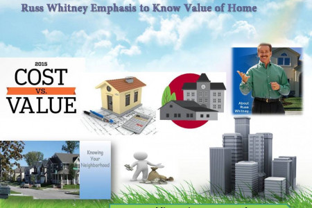 Russ Whitney Emphasis to know Value of Home Infographic