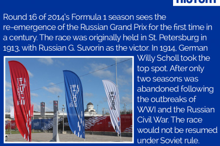 Russian Grand Prix Infographic