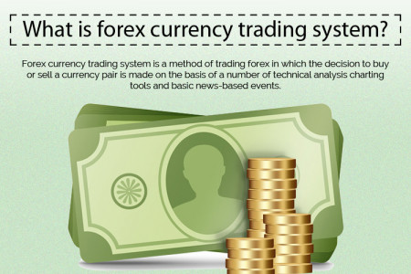 RVD Markets Makes Forex Currency Trading Easy & Lucrative Infographic