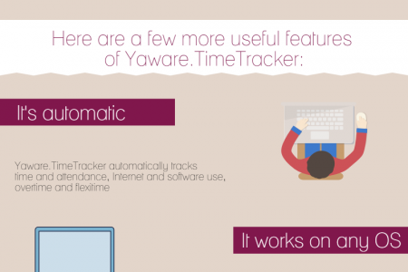 SaaS Time and Attendance Tracking Software: Benefits for Your Business Infographic
