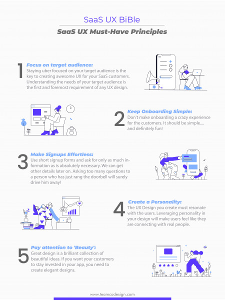 SaaS UX Must-have Principles Infographic