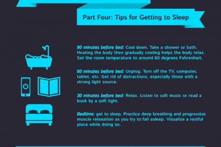 Sacrificing Sleep for Study IV Infographic