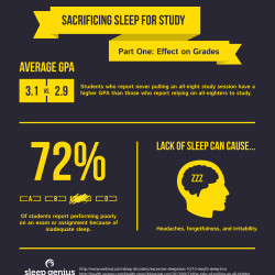 sacrificing sleep Our results suggest that the gains and losses associated with sacrificing sleep for higher cee scores should be cautiously weighed, and echo quick et al's conclusions that sufficient sleep in young adults is critical to health, well-being, and function.