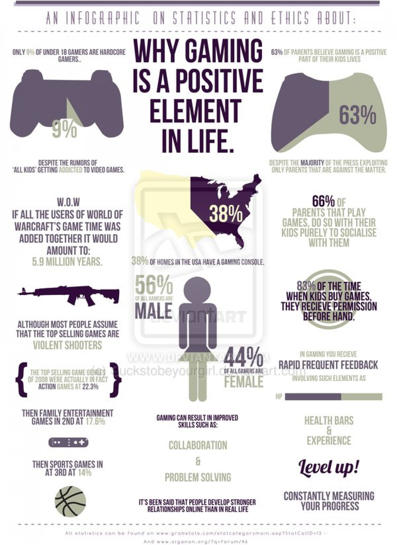 Safe Gaming Infographic