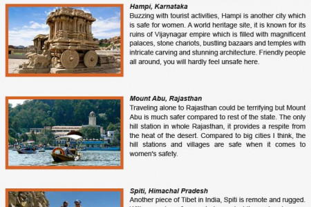 Safest Indian Destinations for Single Woman Traveler Infographic