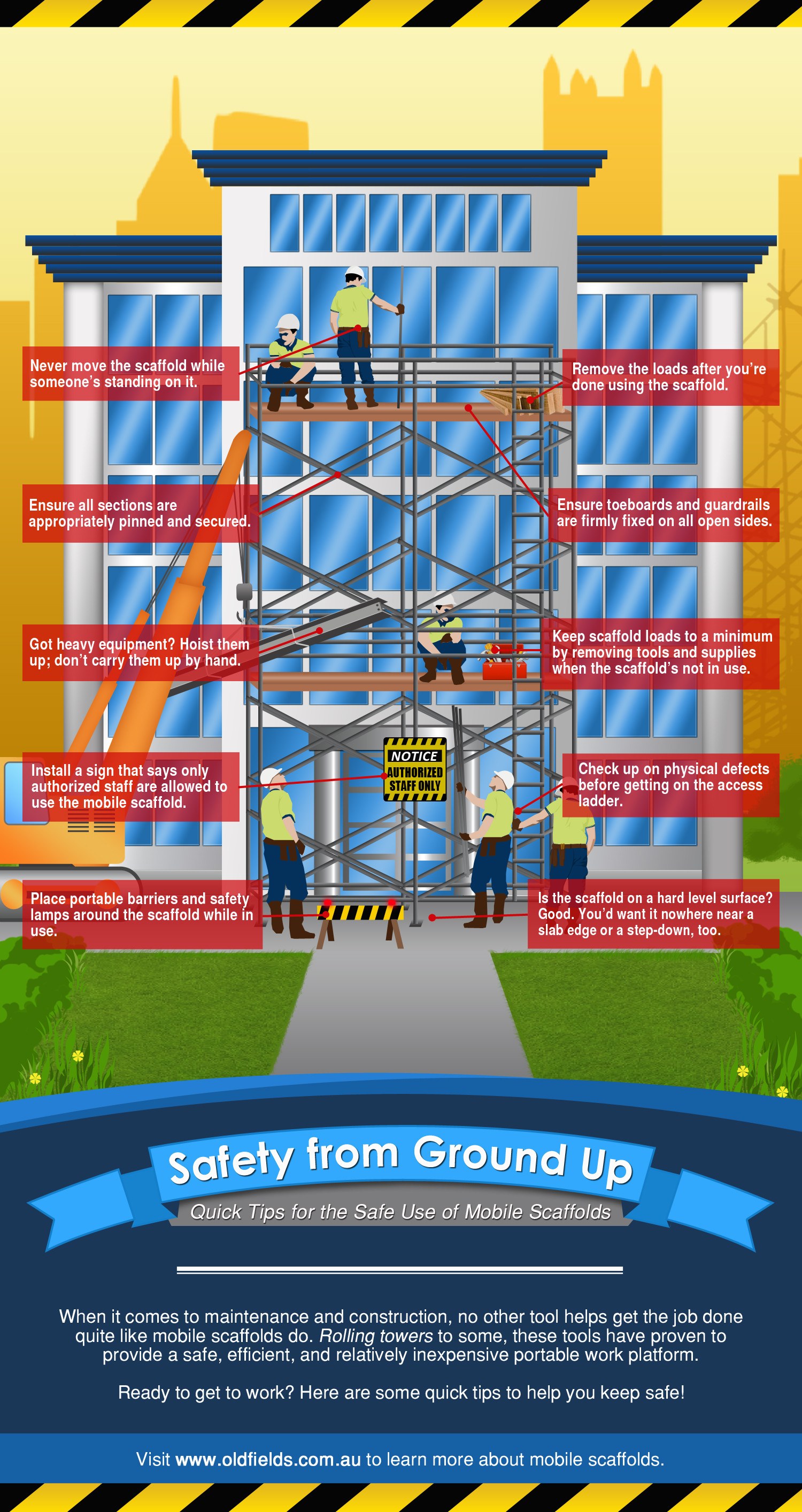 Safety from Ground Up - Quick Tips for the Safe Use of Mobile Scaffolds Infographic