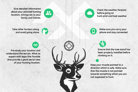 Safety Measures to Take While Deer Hunting Infographic