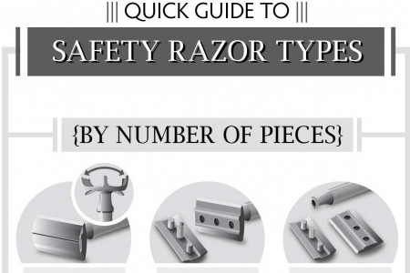 SAFETY RAZOR TYPES - QUICK GUIDE Infographic