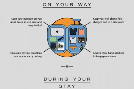 Safety Tips for Business Travellers Infographic
