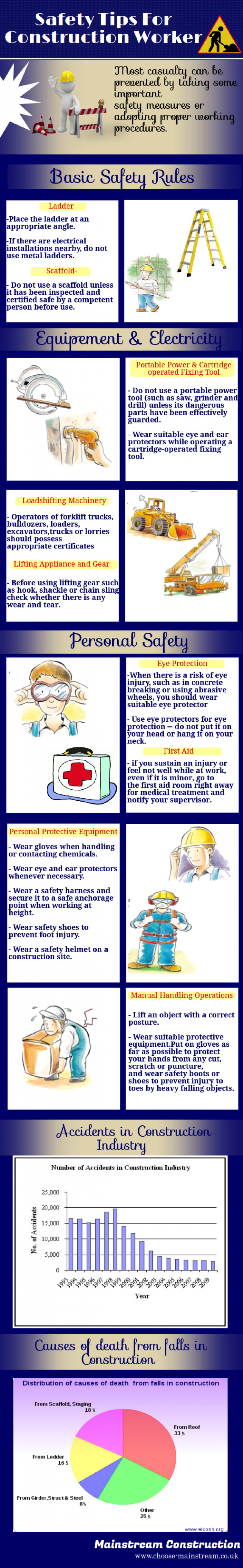 Safety Tips for Construction Worker Infographic