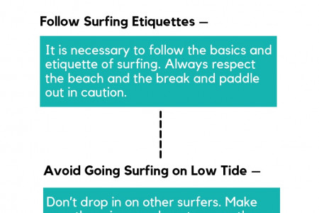 Safety Tips for Surfer Infographic