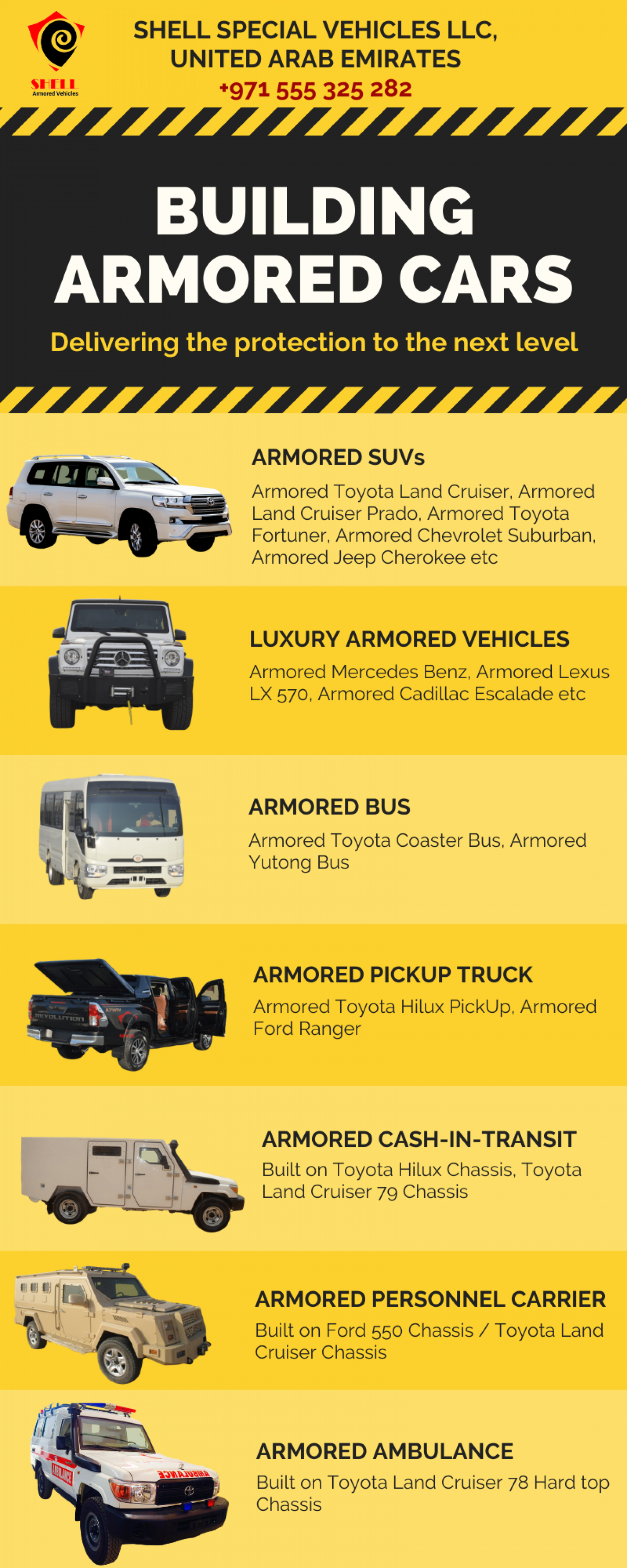 Sale of Armored Cars Custom Vehicle Armoring Affordable Bulletproof Cars Shell Armored Vehicles Infographic