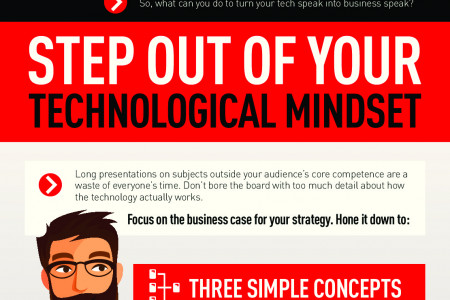 Sales Pitch - How to sell your IT strategy to the board Infographic