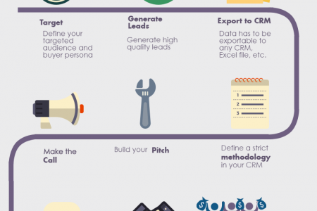 Sales Prospecting in 8 Steps by SalesTools.io Infographic