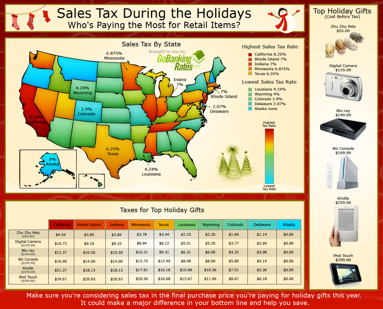 Sales Tax During the Holidays Infographic