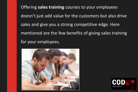 Sales Training Workshop – Improve Your Sales Performance! Infographic