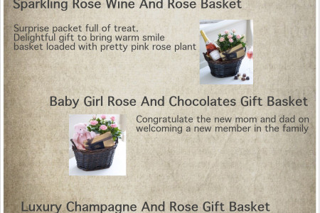 Same Day Flower Delivery for Every Occasion  Infographic