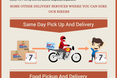 Same day pickup and delivery Infographic