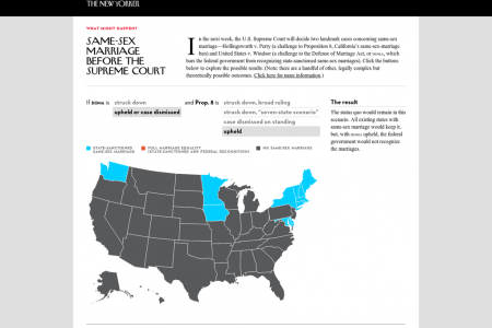 Same-Sex Marriage Before the Supreme Court Infographic