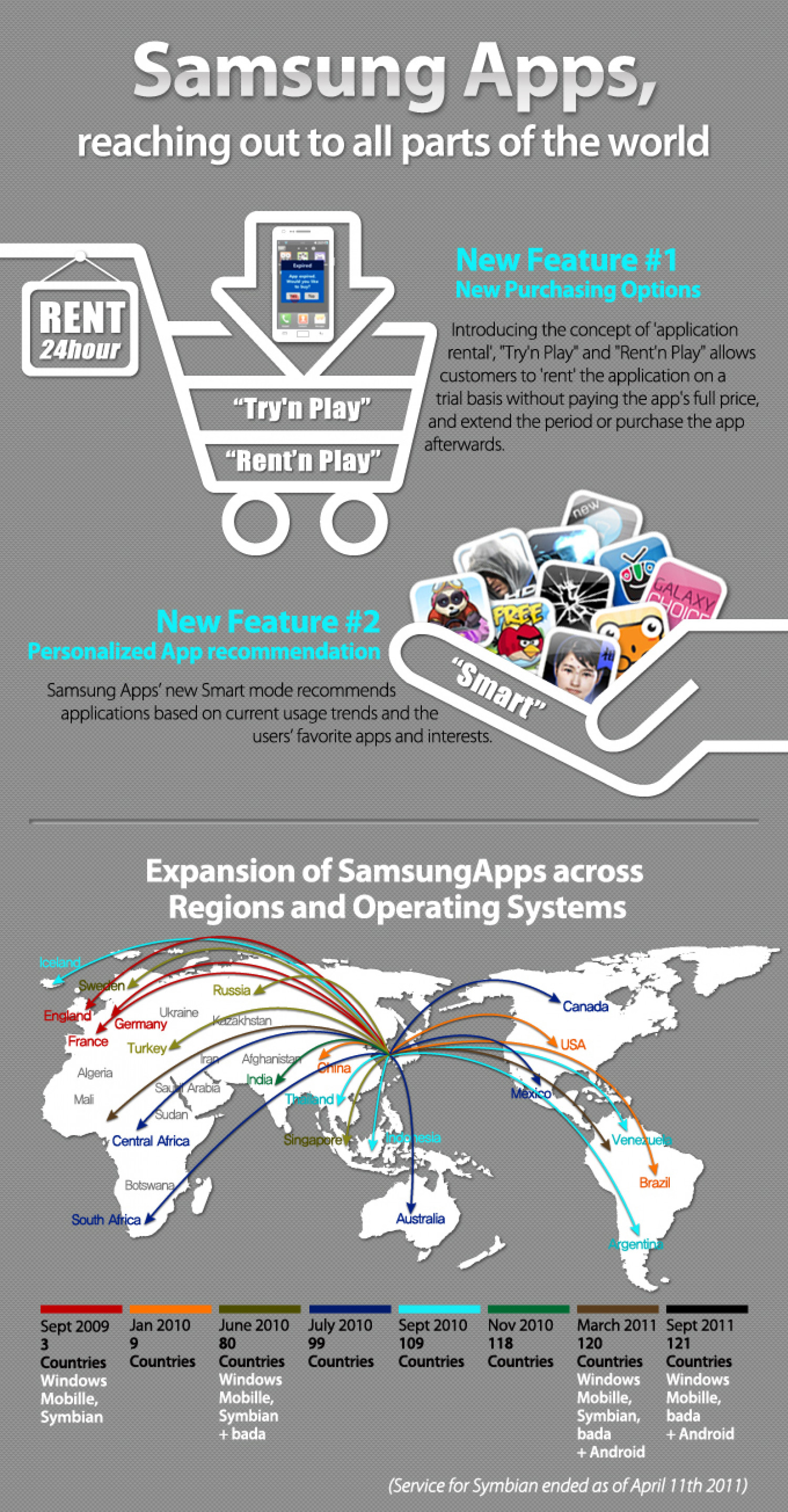 Samsung Apps, reaching out to all parts of the world Infographic