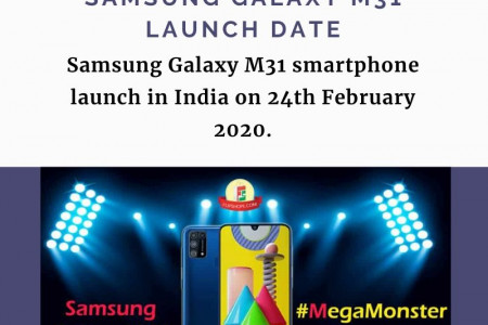 Samsung Galaxy M31 Specification Infographic