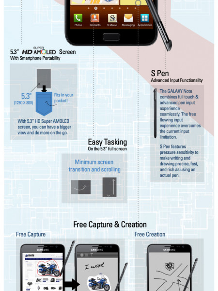 Samsung GALAXY Note Infographic