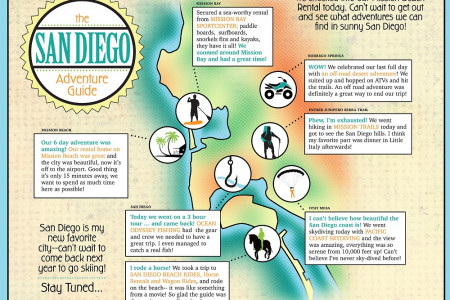 San Diego Adventure Guide Infographic