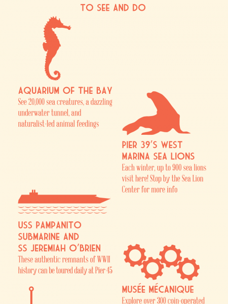 San Francisco Residents' Guide to Fisherman's Wharf Infographic