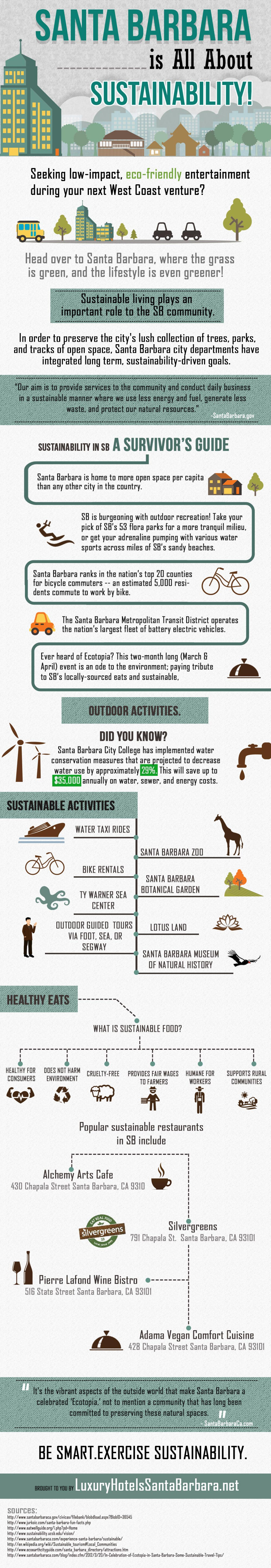 Santa Barbara is all about Sustainability! Infographic