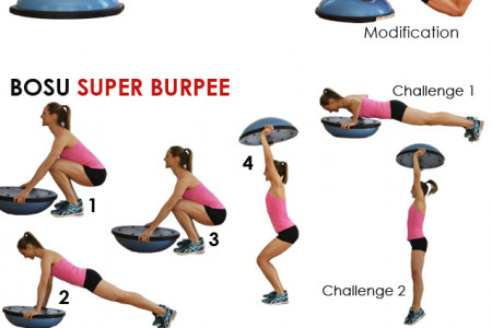 Sara Haley's BOSU Body Blast Infographic