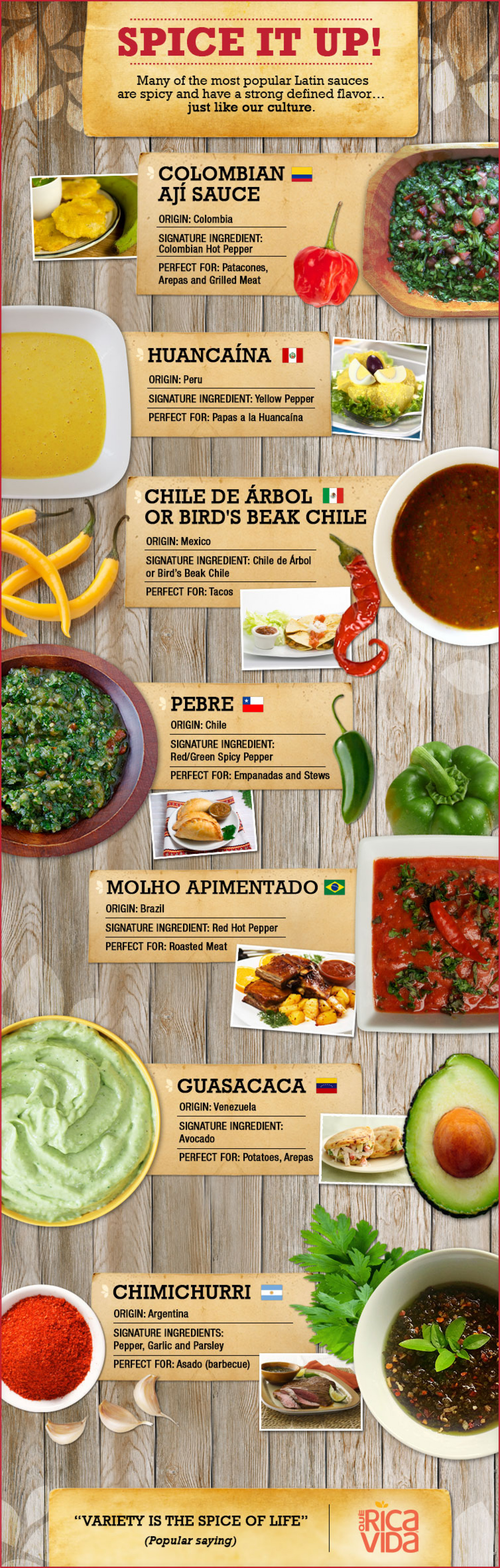 Sauce and Pepper: 7 of our Favorite Latino Sauces Infographic