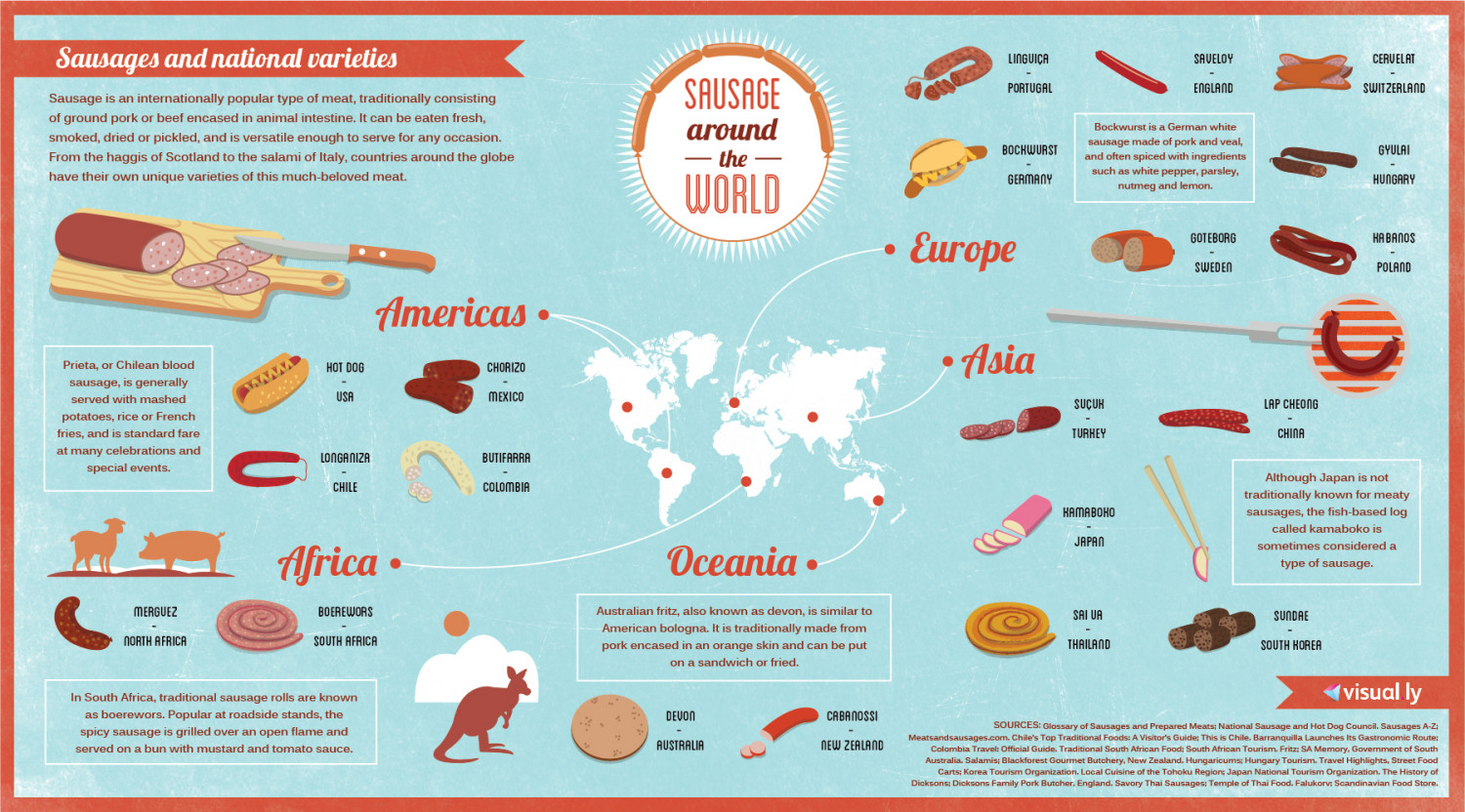 Sausage Around the World Infographic