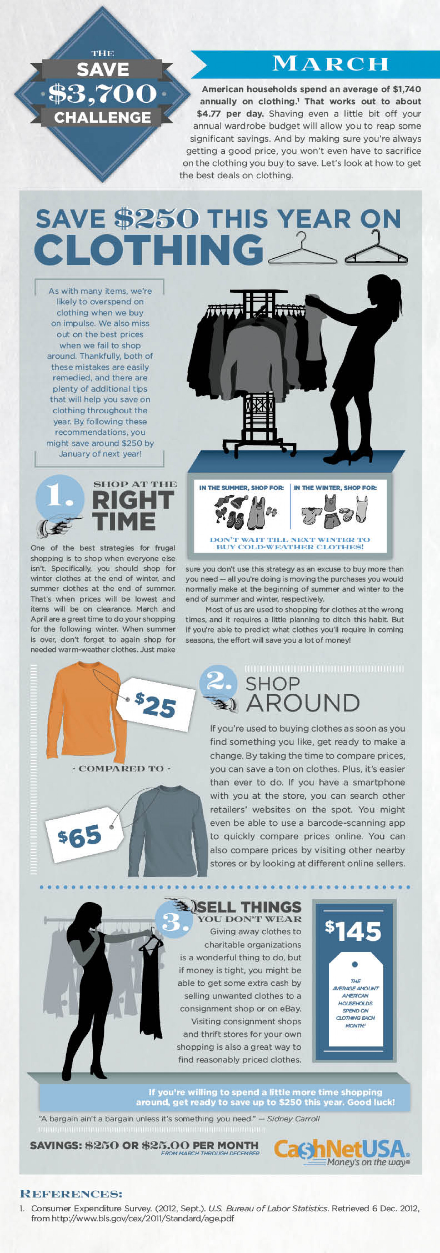 Save $3,700 Challenge - March: Clothing Budget Infographic