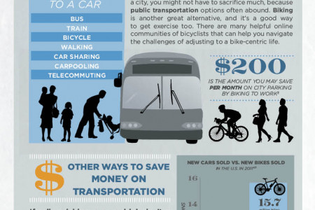 Save $3,700 Challenge - May: Commuting Infographic
