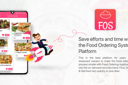 Save efforts and time with food ordering app development Infographic