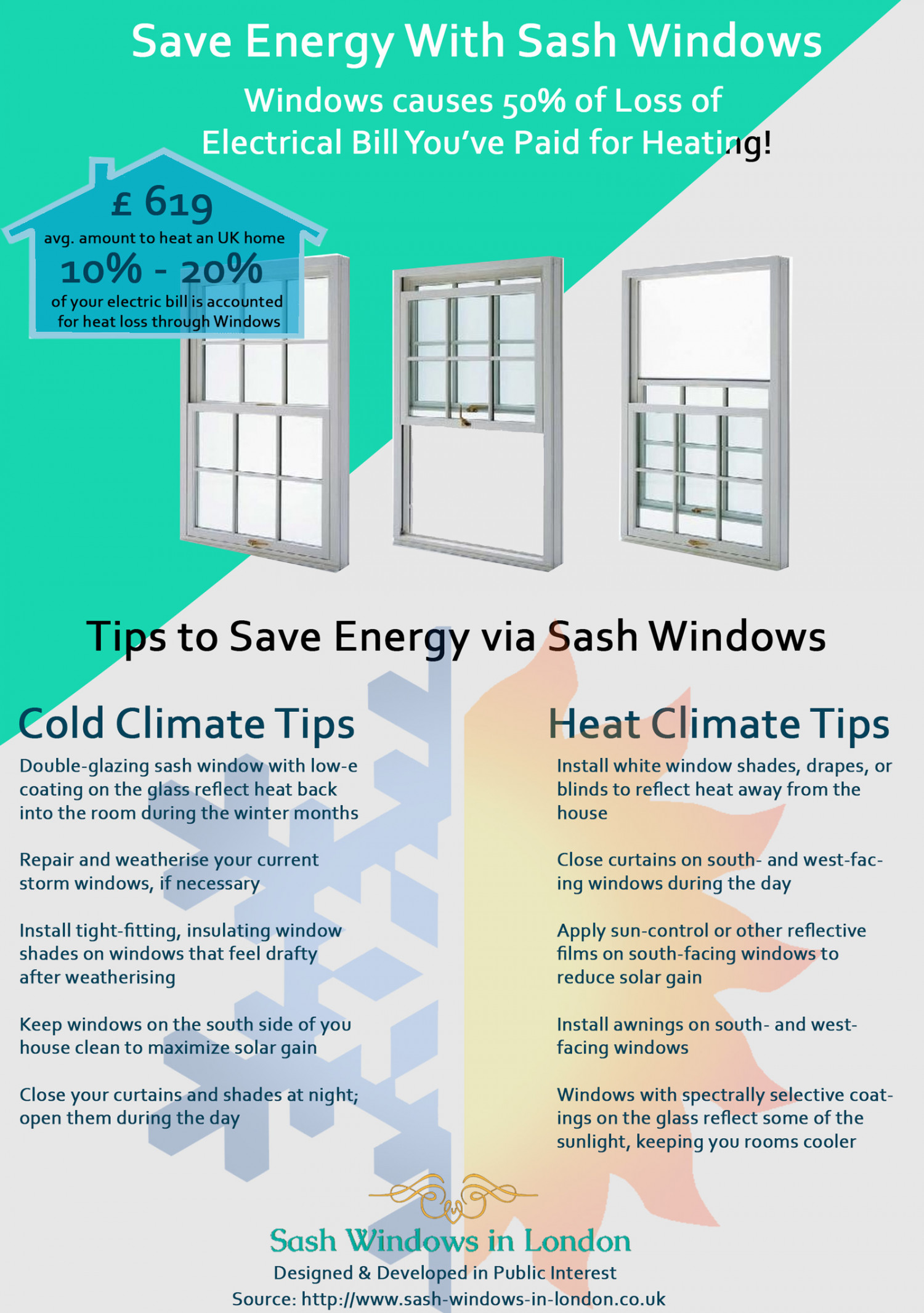 The specialist in traditional sash windows google for Energy saving windows cost