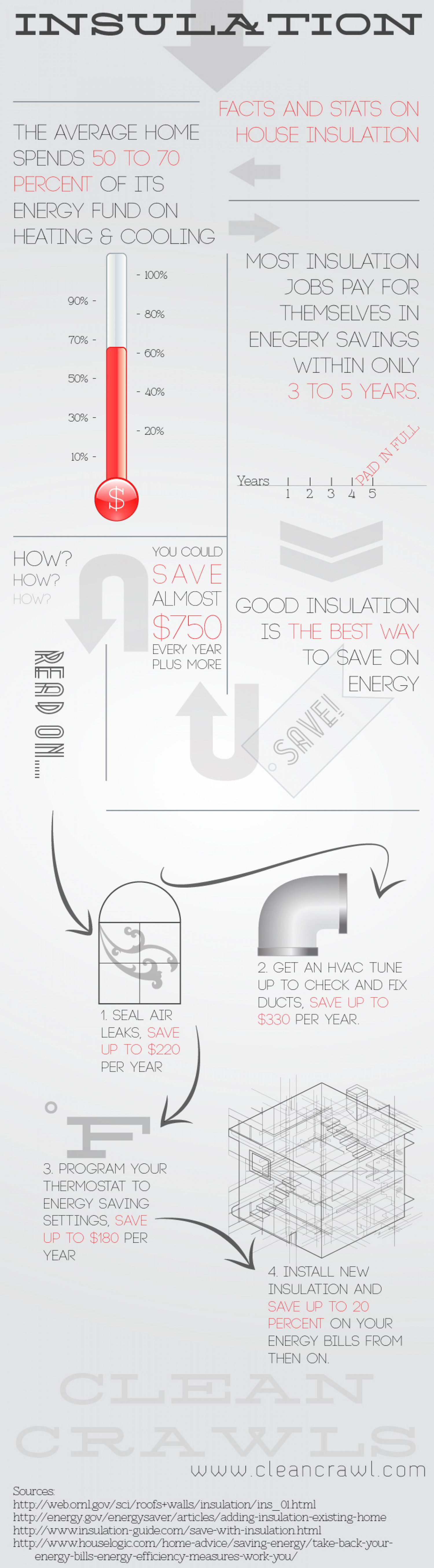 Save Money with Home Insulation Infographic