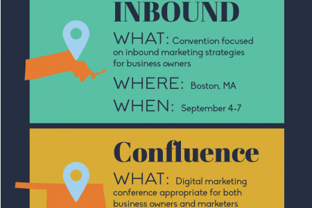 Save the Date: The Top SEO and Content Marketing Events of 2018 Infographic