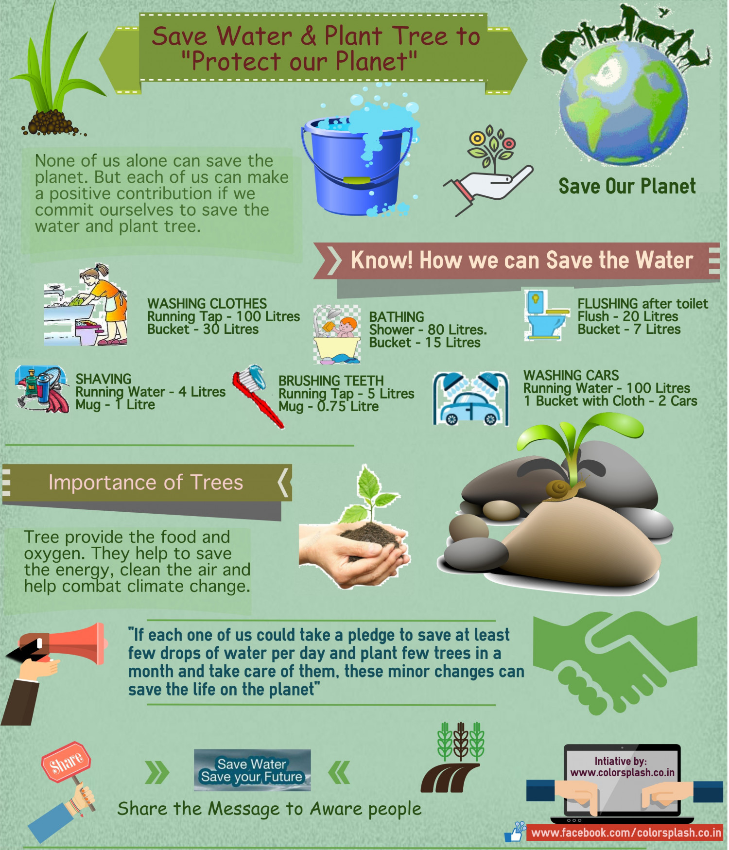 Save Water & Plant Trees to Save our Planet