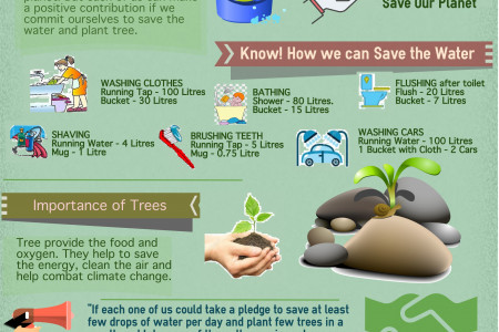 Save Water & Plant Tree to save the Planet Infographic
