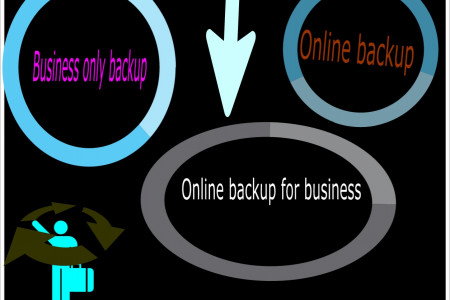 Save your business data with online backup Infographic