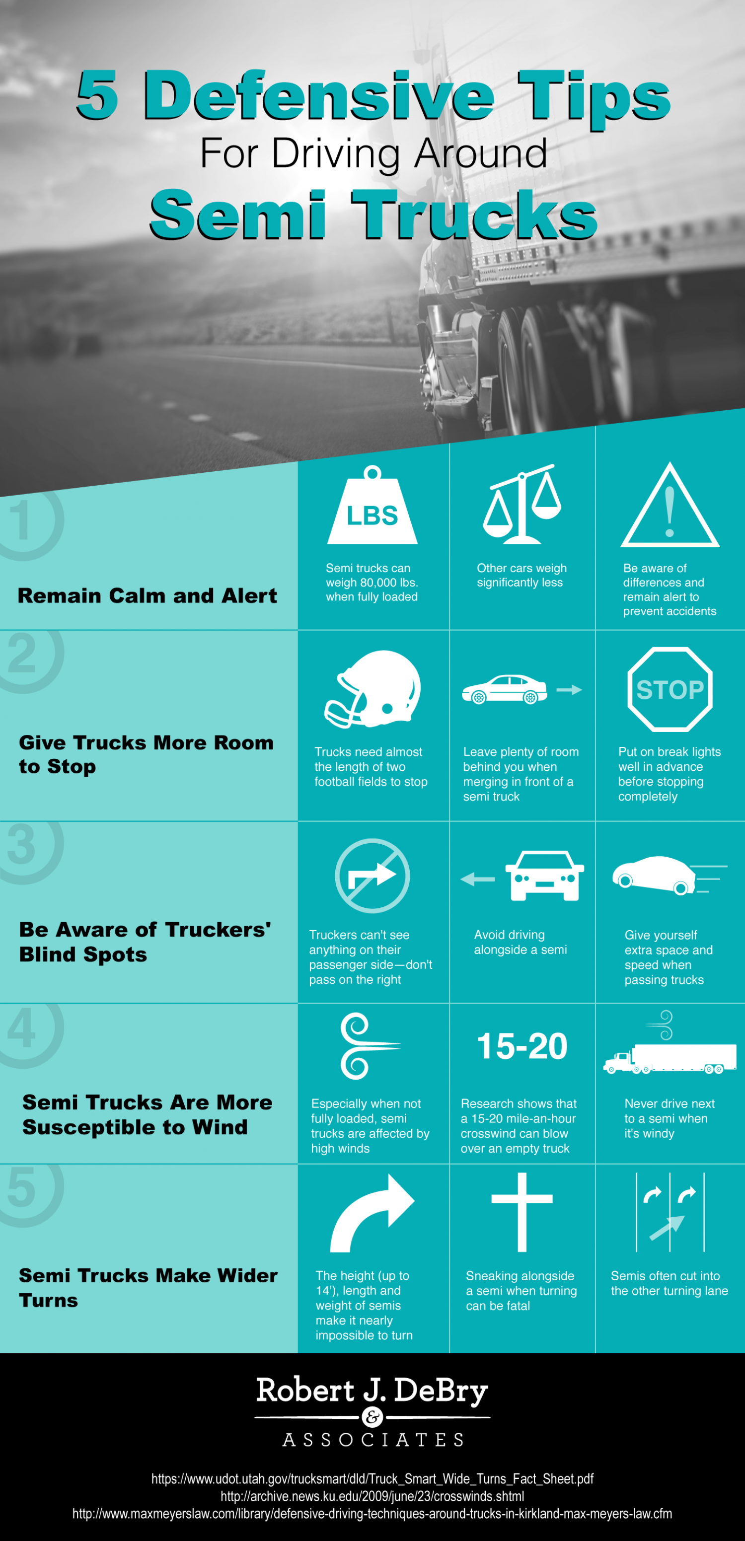 Save Your Own Life: Drive Defensively Around Trucks Infographic