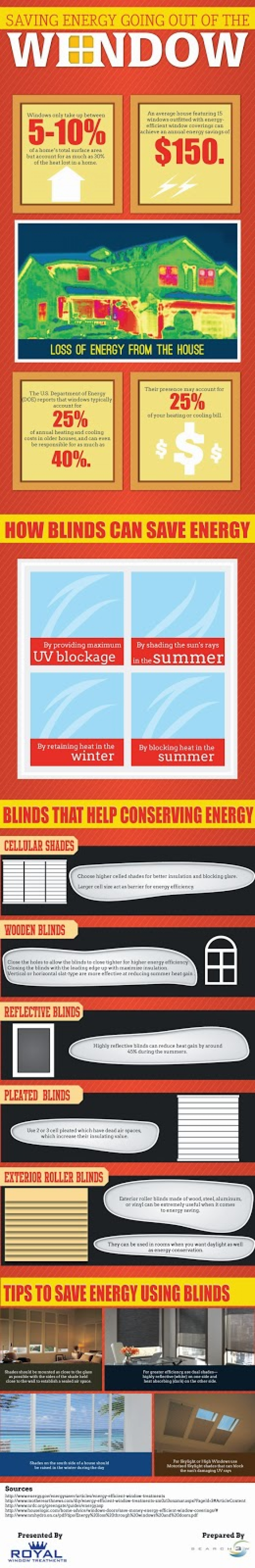 Saving Energy Going Out Of The Window Infographic
