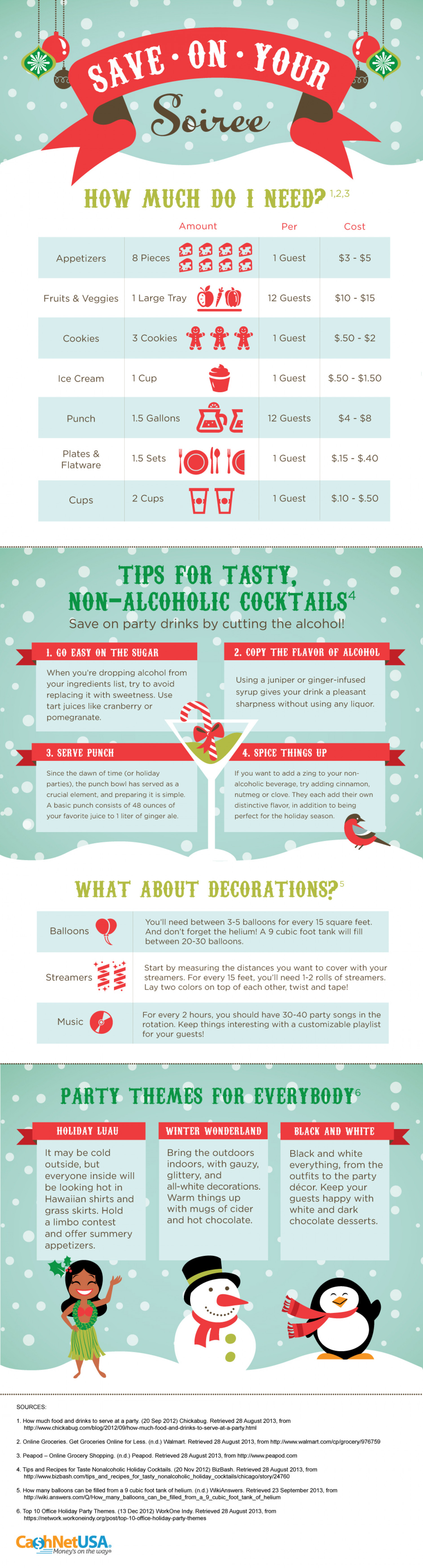Saving on Your Soiree Infographic