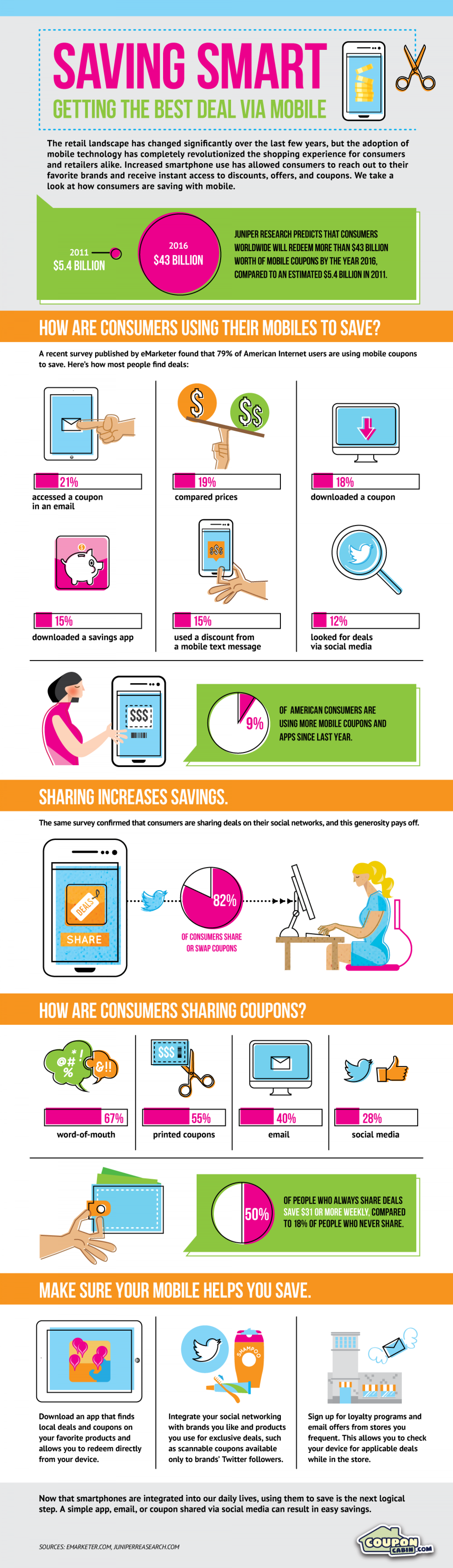 Saving Smart: Getting the Best Deal Via Mobile Infographic