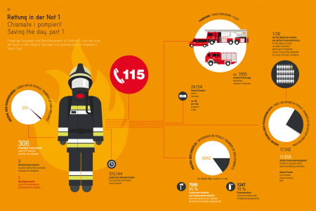 Saving the day Infographic