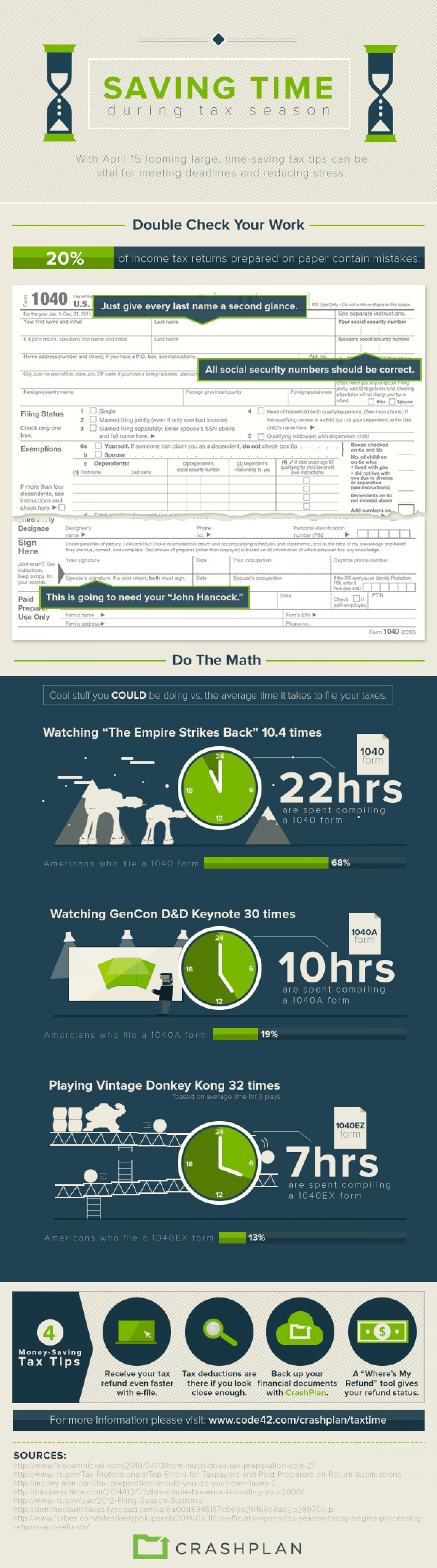 Saving Time During Tax Season Infographic