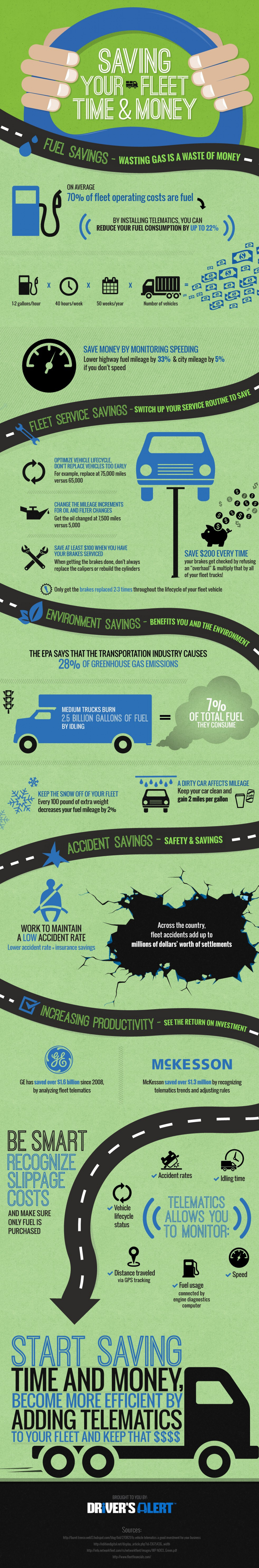 Saving Your Fleet Time & Money Infographic